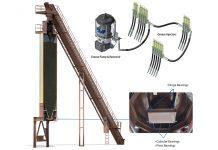 Flo components